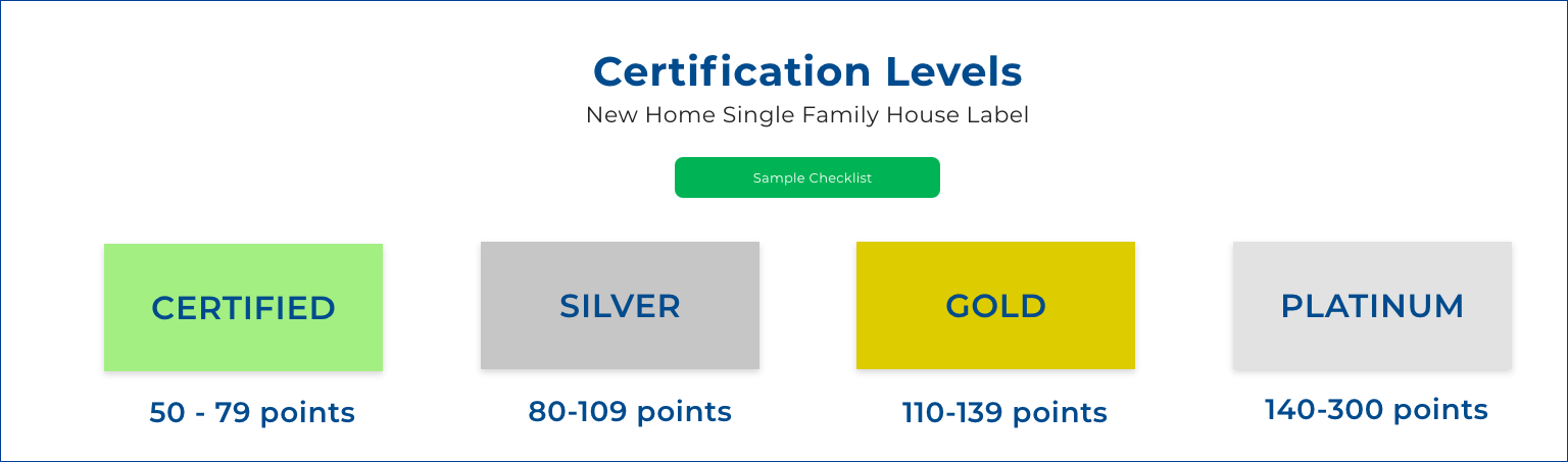 certification level Graphic